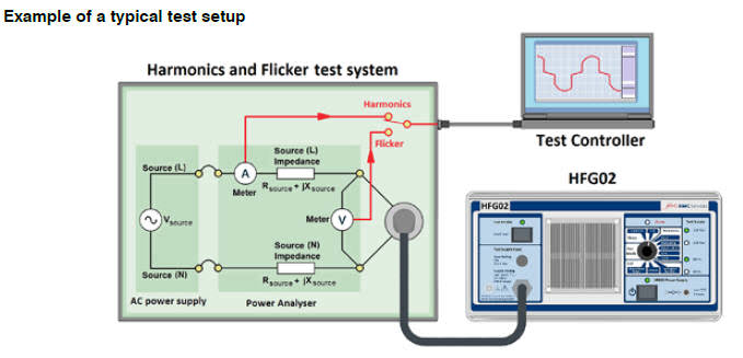 Network Analyzer And Harmonic : Ra mayes harmonics and flicker compliance testing
