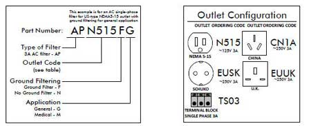 OnFILTER Outlets