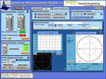 RA Mayes | Antenna Measurement System Software and Options