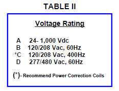 Genisco Voltages