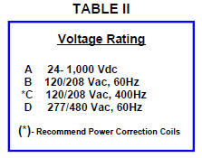Genisco Voltages Inductive