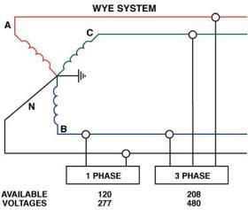 RA Mayes | Solar Electronics LISN (Line Impedance ...