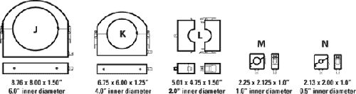 Pearson Clamp On Current Clamp Sizes