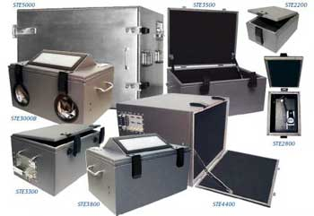 Ramsey Shielded Test Enclosures