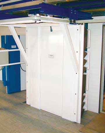 TDK fully automatic door
