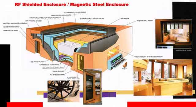 ra mayes | universal shielding | mri shield room and ... mri brain spine diagram mri magnetic shielding diagram